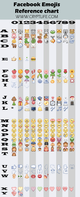 Post Emoji on Facebook