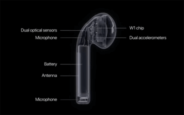 Apple AirPods Internal Description